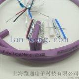 CAN总线电缆DeviceNet, CANopen