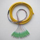 光纤连接器光纤快速连接器