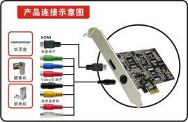 HDMI高清视频采集卡(DM626)