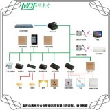 酒店智慧燈控系統合業智慧聯網控制系統 聯網客控客控系統