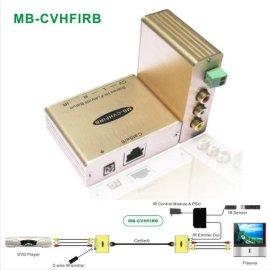 混合视频/RS485信号延长器(MB-CVHFIRB)厂家直销报价