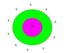 烧结钕铁硼辐射环单级磁环