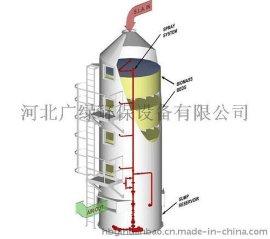 河北地区橡胶厂废气治理专用设备