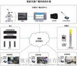 Gmtd 金迈视讯——智能交通广播系统解决方案