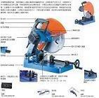 台湾AGP便携式DRC355电圆锯