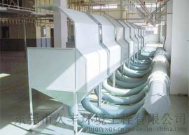砂轮机 铣床 抛光机除尘器 砂轮打磨除尘器