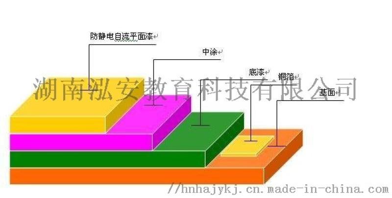 衡阳防静电地坪漆设计施工全方位服务