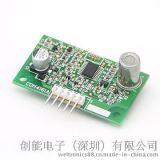 费加罗CDM4160气体传感器