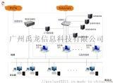 雲桌面解決方案 雲電腦終端機 國內雲桌面廠家