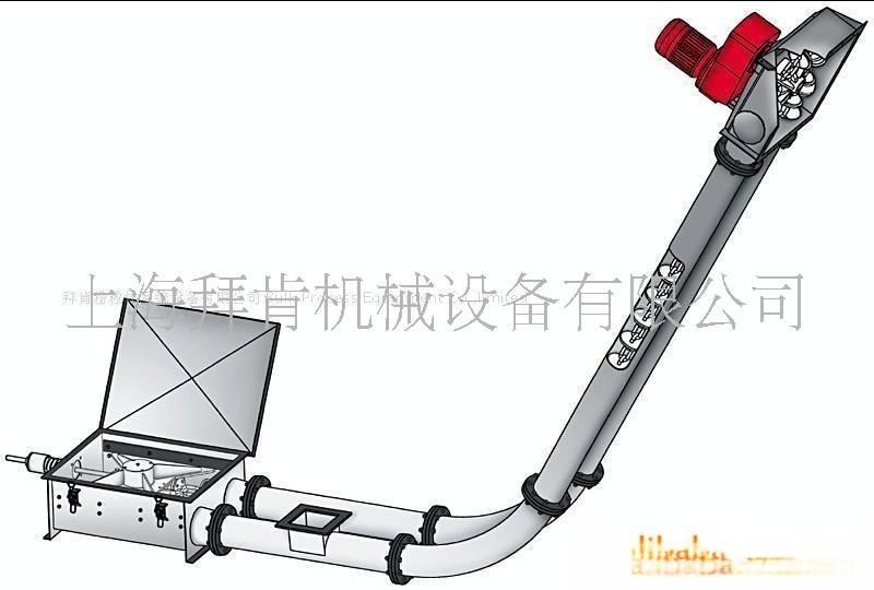 管链输送机,粉体工程管链输送机