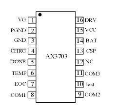 5A三节锂电充电管理芯片 (AX3703)