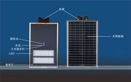 2017新款抢先上市20W一体化太阳能路灯高亮+实惠模式三合一
