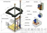 启运导轨式货梯QYGD简易货梯天津塘沽区设备升降机