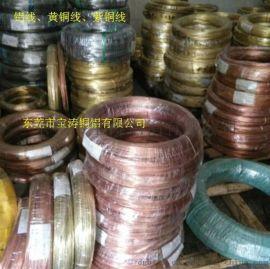 红铜线,导电铜丝,紫铜方线,紫铜扁线