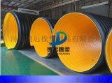 DN3000壁厚15mm鋼帶波紋管生產廠家