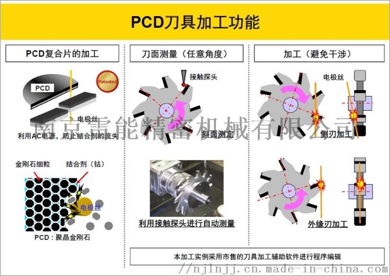 硬质合金超硬刀具PCD加工慢走丝