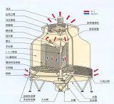 工业冷却塔生产厂家150吨冷却塔价格