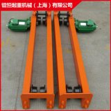歐式端樑 懸掛電動大車 懸掛端樑 聖音馬達 葫雙小車 端樑馬達