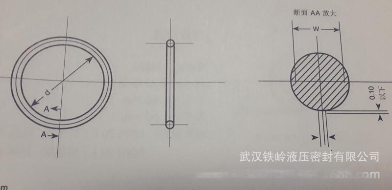 上海厂家直销国产进口Parker派克O型圈密封件,进口产品国产化