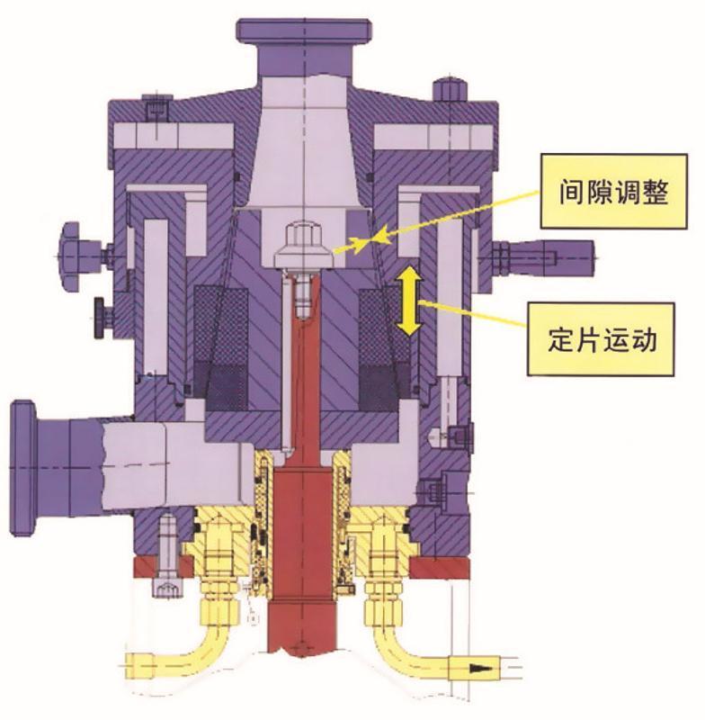 五穀雜糧磨粉機 食品醬類研磨設備SGN焦糖醬膠體磨