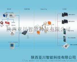 陕西亚川智能科技智慧用电安全管控系统