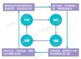 移動作業智慧管理系統