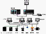 MD802集输(联合)站经济运行自动化控制系统