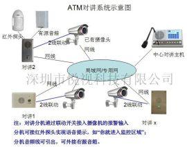 ATM紧急求助双向对讲系统