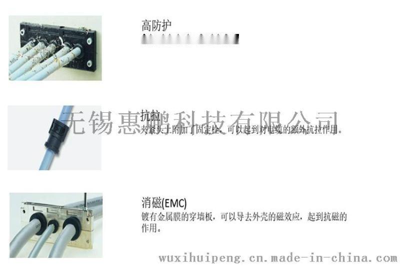 進口KDL穿牆板 尼龍原料材質 防護等級IP54