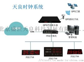 医院子母钟系统GPS授时时钟系统