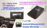 Miracast、推送寶、蘋果同屏、Airplay mirroring,安卓車載無線同屏器