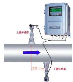 供应固定式超声波流量计、FVK管道式超声波流量计