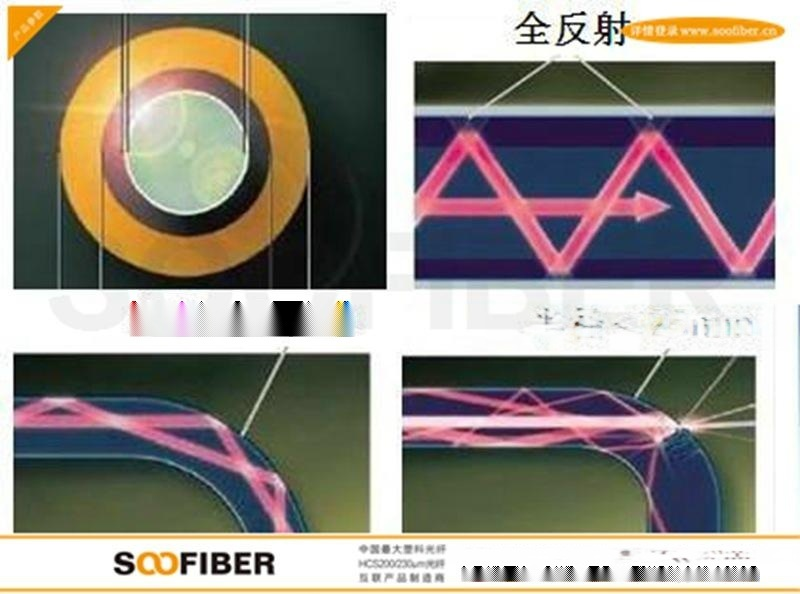 MOST光纤 汽车视频显示器 互动安全系统