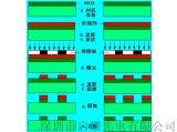 耐高溫光刻膠  可做永久材料光刻膠 襯底光刻膠