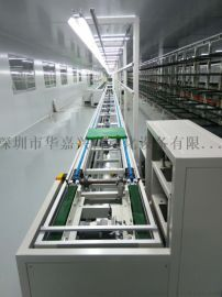 80米汽车座椅装配线在广州本田厂生产