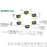 工业CAN光纤收发转换光端机