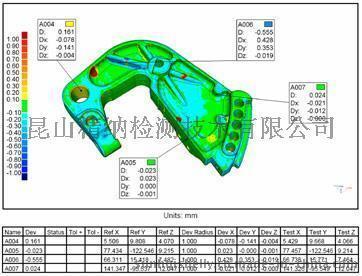 三维激光扫描检测 非接触式激光扫描检测