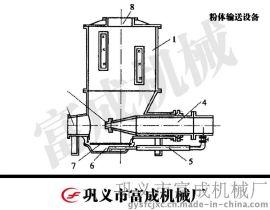 粉体输送设备系列,富成粉料输送系统厂家