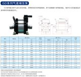 GD40气液增压泵 高压液压泵