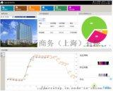 Acrel-5000能源管理系统在青岛蓝海新港城二期的应用