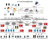 井下无线通讯系统,矿井应急通讯,厂家