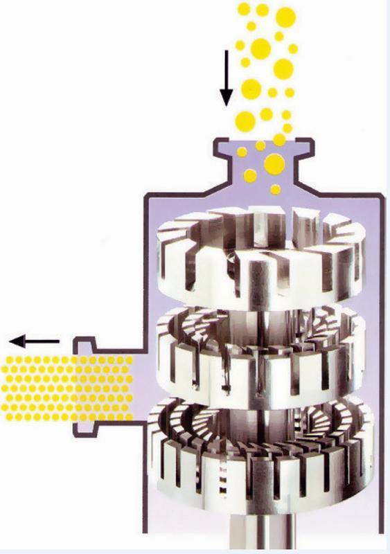 高速均質乳化頭 乳化攪拌器 農藥三級高剪切乳化機