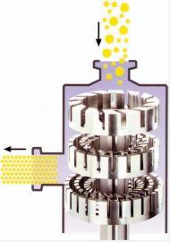 高速均质乳化头 乳化搅拌器 农药三级高剪切乳化机