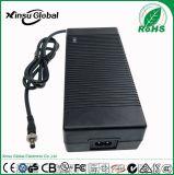 20V8A電源 IEC60335標準 日規PSE認證 xinsuglobal VI能效 XSG208000 20V8A電源適配器