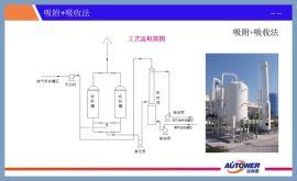 油气回收装置原理