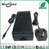 42V5A充电器 42V5A 欧规TUV CE认证 42V5A锂电池充电器