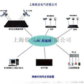 锐呈NTP同步时钟服务器在上海市胸科医院成功投运