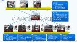 杭州匠興科技案例:某蓄電池集團MES系統