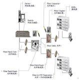 综合布线系统 综合布线系统设计规范请咨询[国脉]