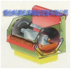 烟台科诺机床鼓型无纺布涤纶纸带过滤机磨削液(油)、珩磨液(油)、切削液(油)